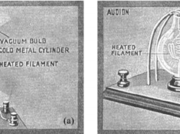 a-Fleming-valve-patented-in-1904-in-its-commercial-version-56-Operation-is-based-on